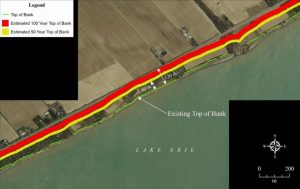 Shown is an estimate of the 50 and 100-year top-of-bank position along Lake Erie without structural intervention. A consultant is currently studying the impact of erosion along the shoreline.